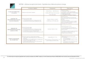 B07 - Critères de prise en charge