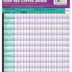 TARIFS CARTE GRISE 2017 RECTO